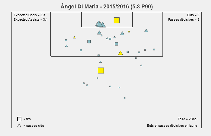 player_map_di_maria