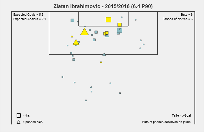 player_map_ibrahimovic